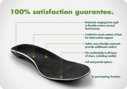Arch-support-foot-solutions-blog